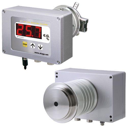 ATAGO проточный рефрактометр CM-800 alpha-EG